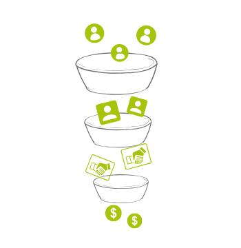 Marketing B2B | InsightB2B